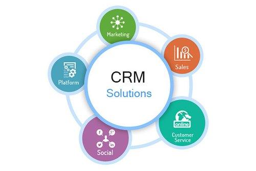 Rôle du CRM (Customer relation Management) dans la gestion des centres d'appel